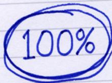 Bovada Slot Bonus Code Percent